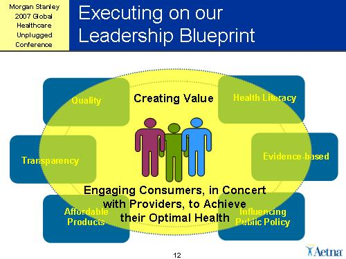Aetna Leadership Blueprint