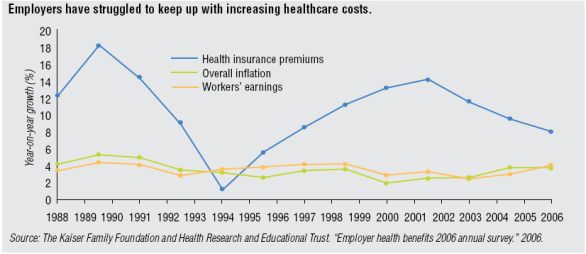 insurance-v-inflation-and-wages.png