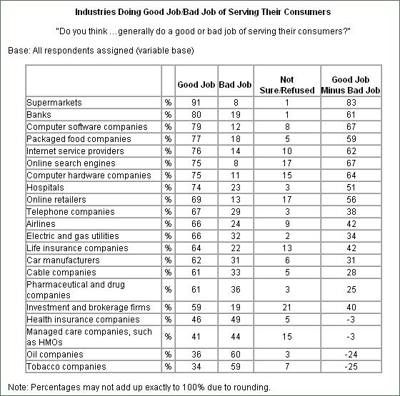 harris-industry-survey.png