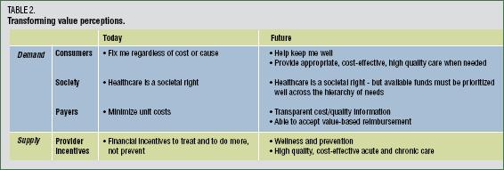 ibm-4-transforming-health.png