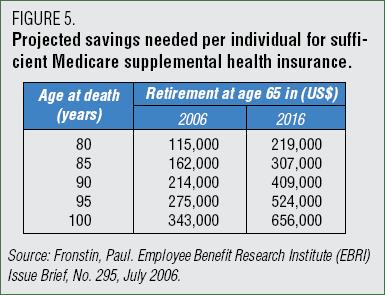 ibm-retirement-health-savings.png