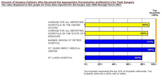 hospital-compare-graph.jpg