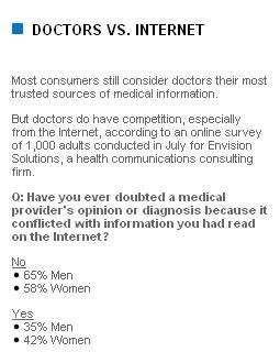 docs-v-internet