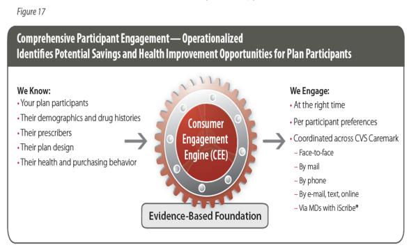 consumer-engagement-engine