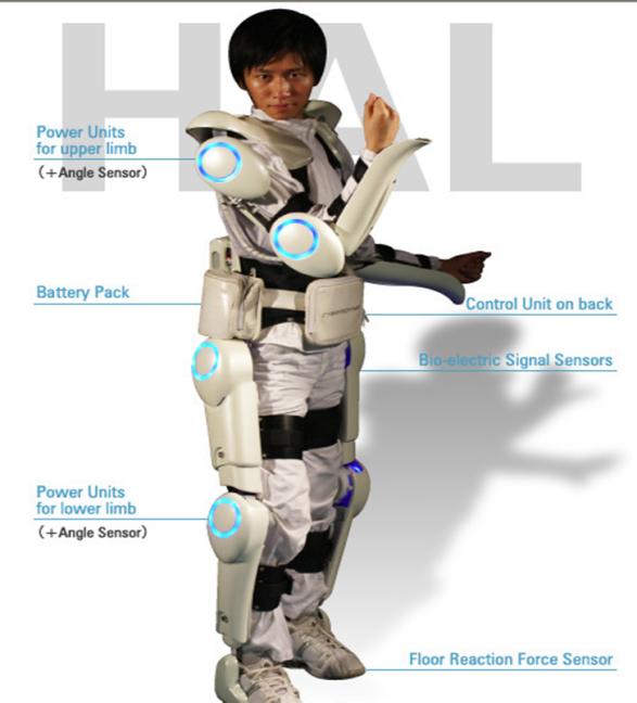 Robot Suit - HAL