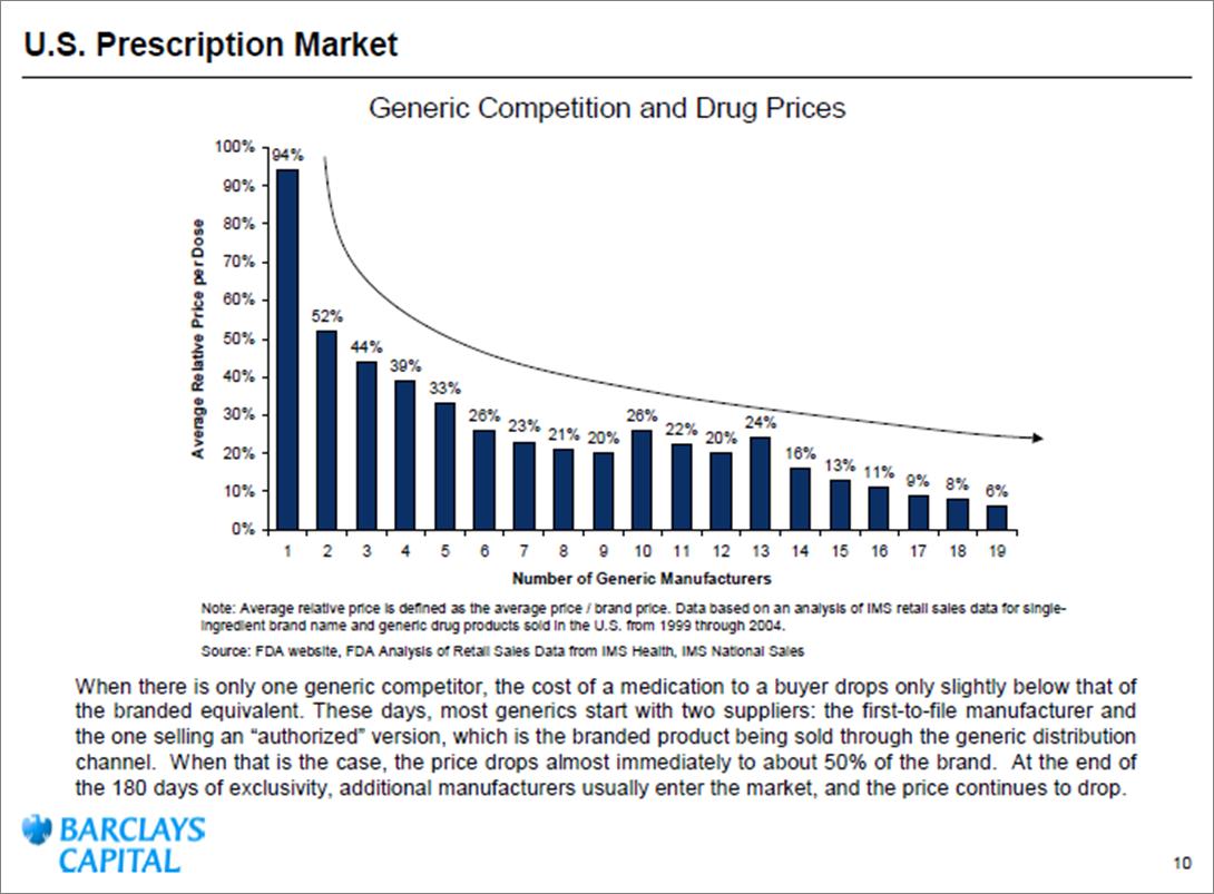 Prilosec OTC omeprazole 20 mg 42 tablets.