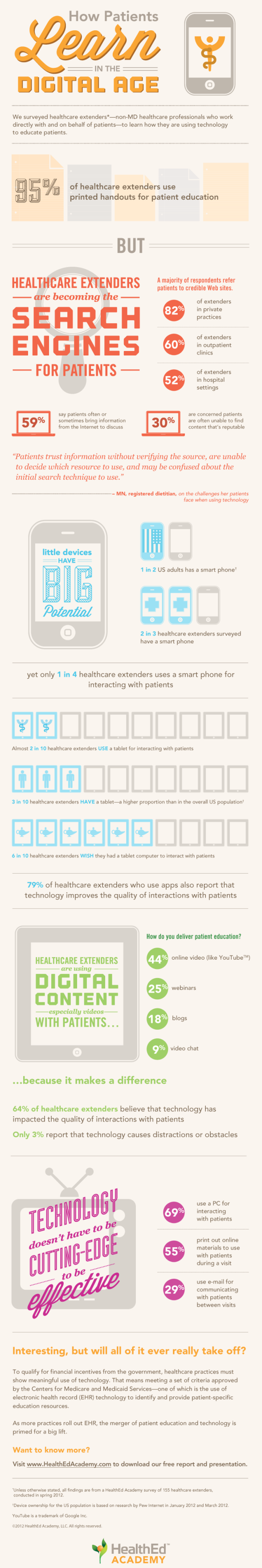 How-Patients-Learn-in-the-Digital-Age-Infographic-1