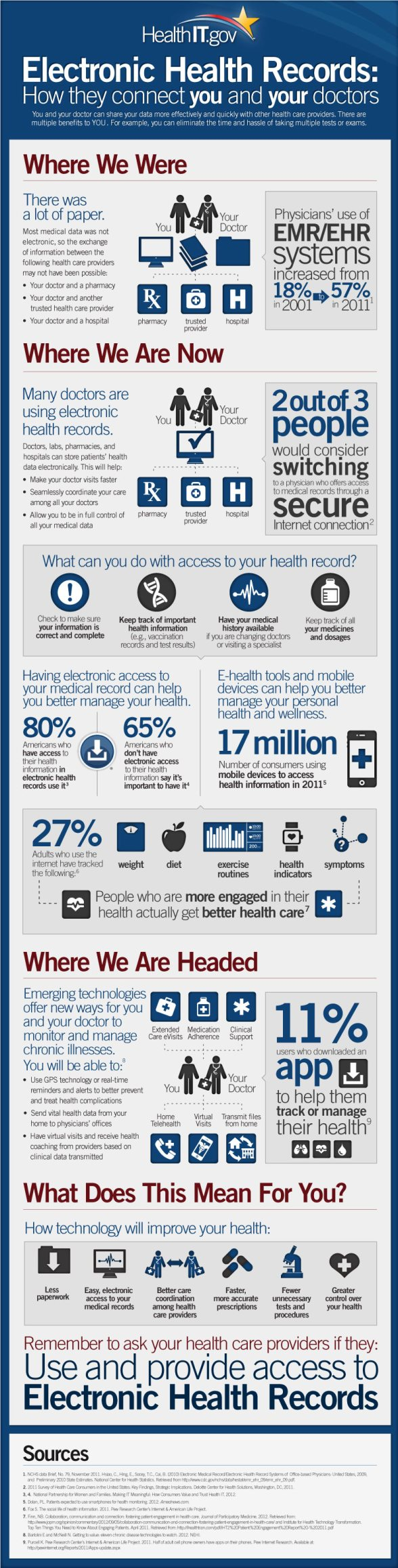 onc_consumer_task-6_3_infographic_final