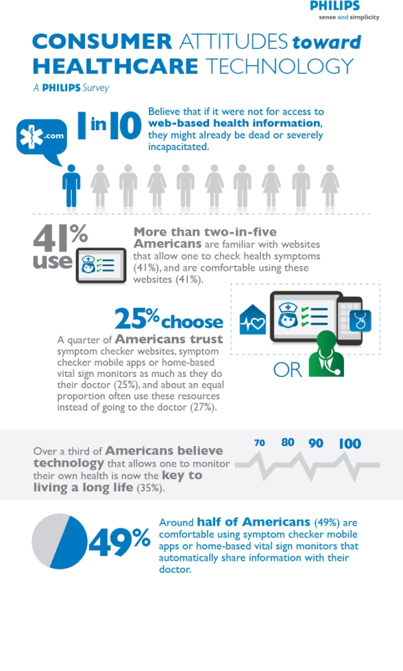 Philips_Health_Infographic_12%2012_F3