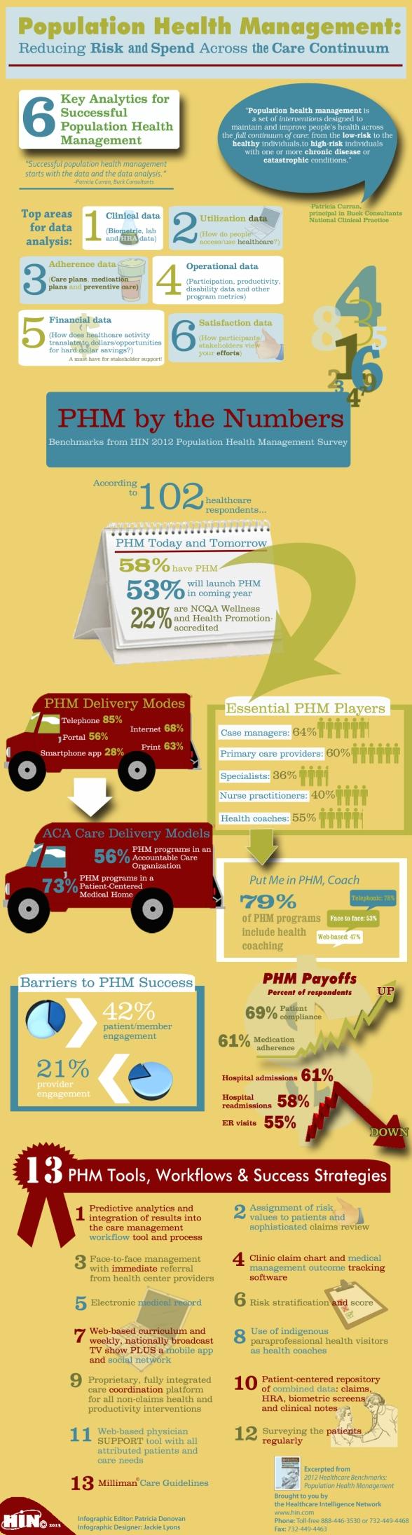 PHM_Infographic