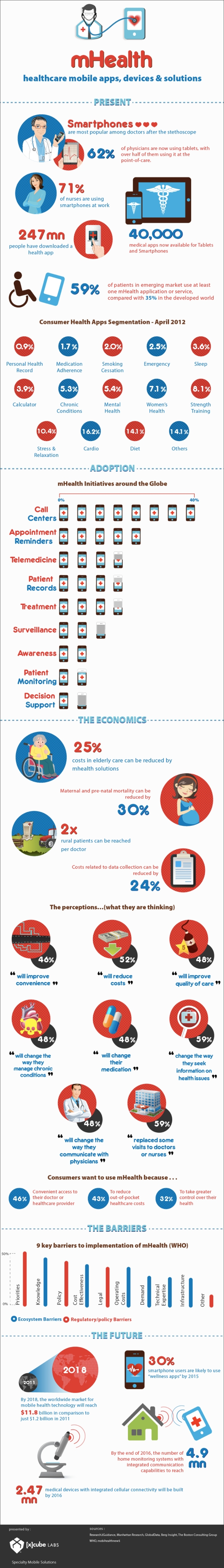 mhealth_infographic_large